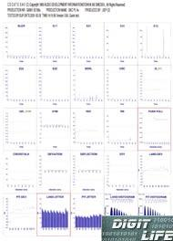 Xerox workcentre 7775 user guide